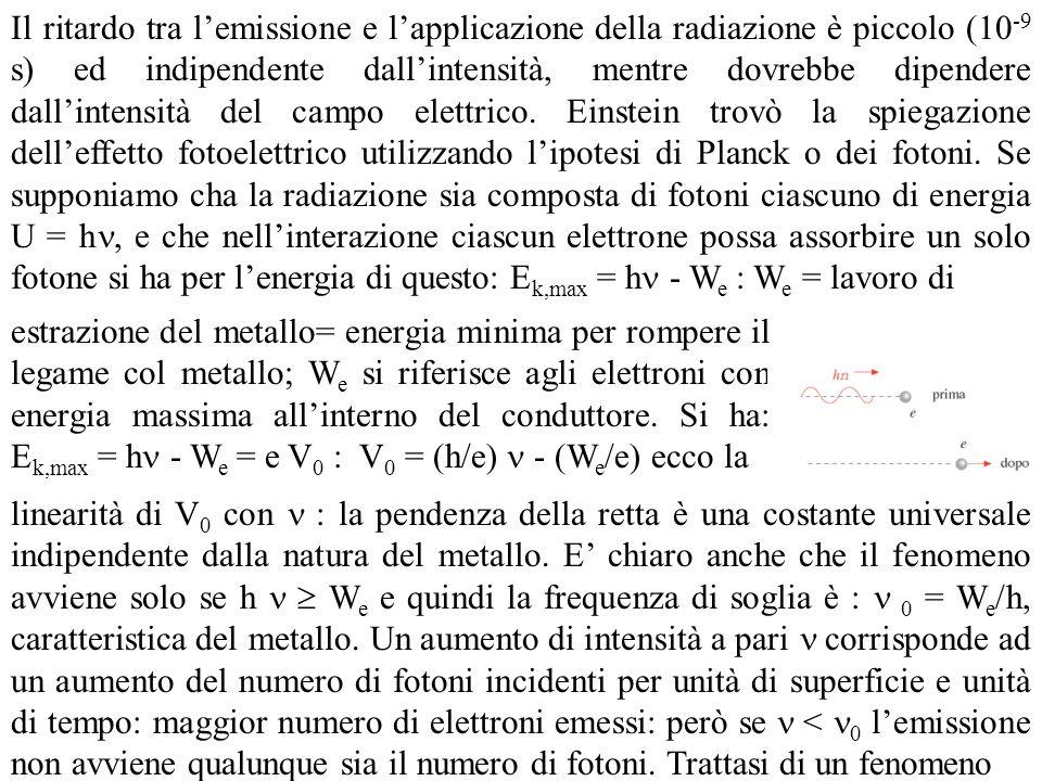 singolo (quantistico) o avviene o non avviene: lassorbimento se avviene avviene tutto in una volta e non per quantità infinitesime come per la fisica classica: istantaneità dellemissione.