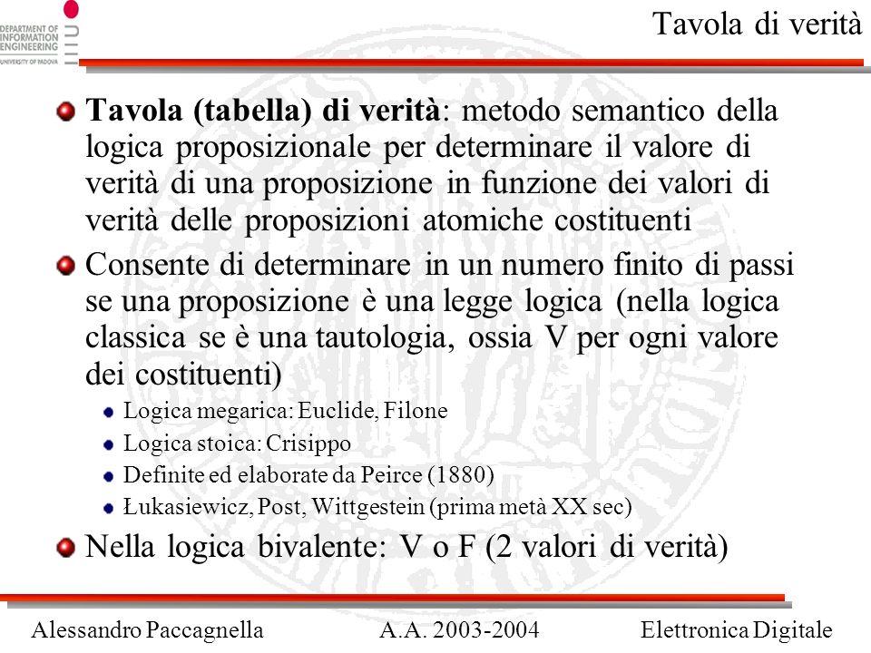 Alessandro PaccagnellaA.A. 2003-2004Elettronica Digitale Tavola di verità Tavola (tabella) di verità: metodo semantico della logica proposizionale per