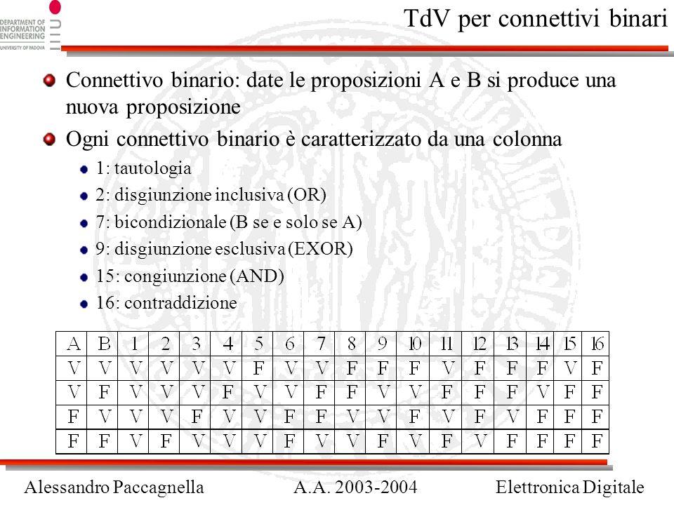 Alessandro PaccagnellaA.A. 2003-2004Elettronica Digitale TdV per connettivi binari Connettivo binario: date le proposizioni A e B si produce una nuova