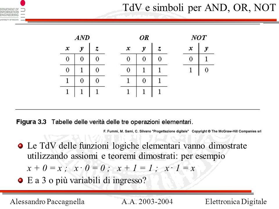 Alessandro PaccagnellaA.A. 2003-2004Elettronica Digitale TdV e simboli per AND, OR, NOT Le TdV delle funzioni logiche elementari vanno dimostrate util