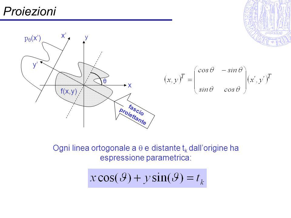 Proiezioni f(x,y) p θ (x) x x y θ y fascio proiettante Ogni linea ortogonale a e distante t k dallorigine ha espressione parametrica:
