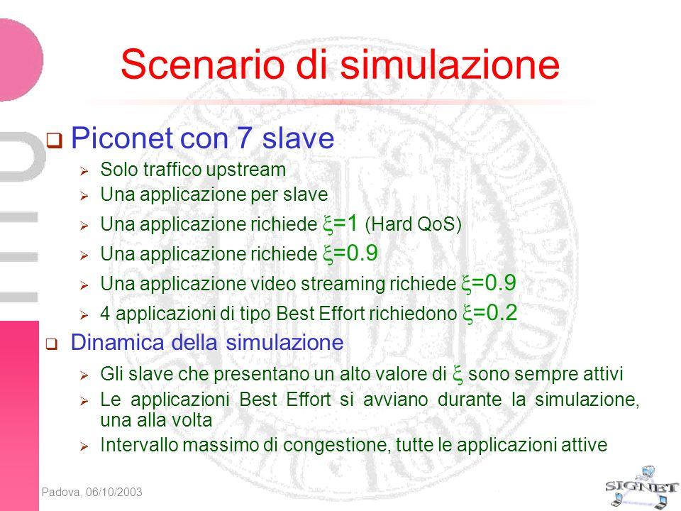 Padova, 06/10/2003 Soddisfazione percepita (1/2) Soddisfazione desiderata: =1 Alto traffico