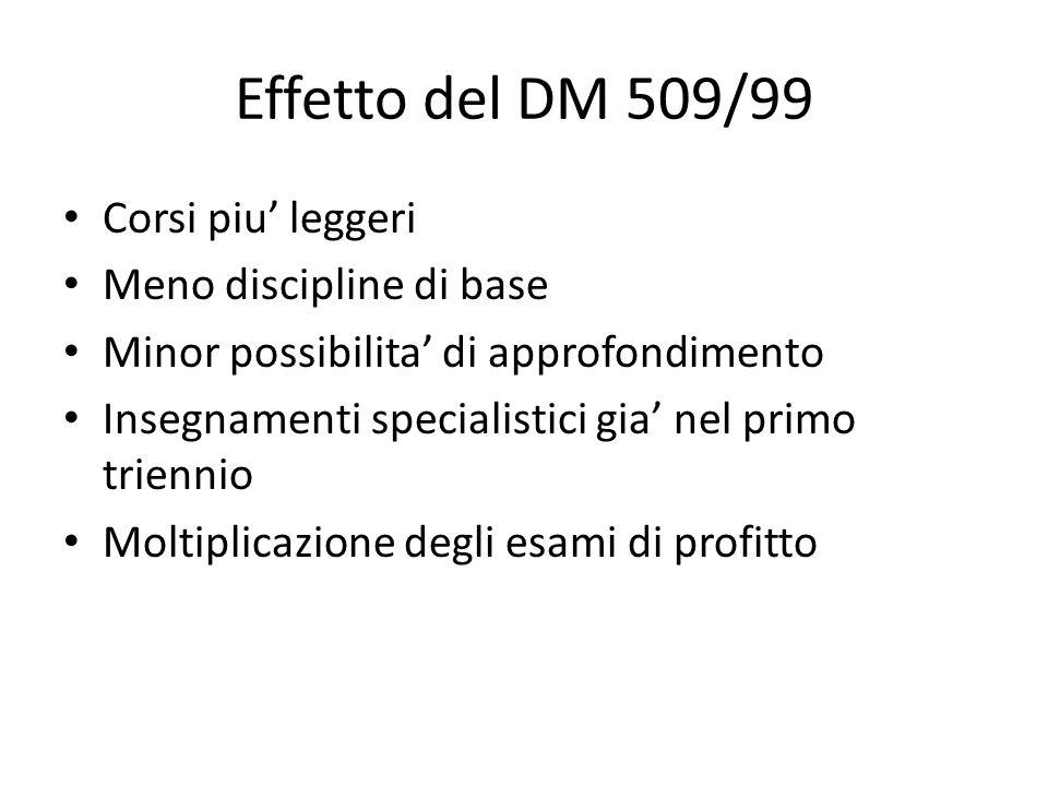 Effetto del DM 509/99 Corsi piu leggeri Meno discipline di base Minor possibilita di approfondimento Insegnamenti specialistici gia nel primo triennio Moltiplicazione degli esami di profitto