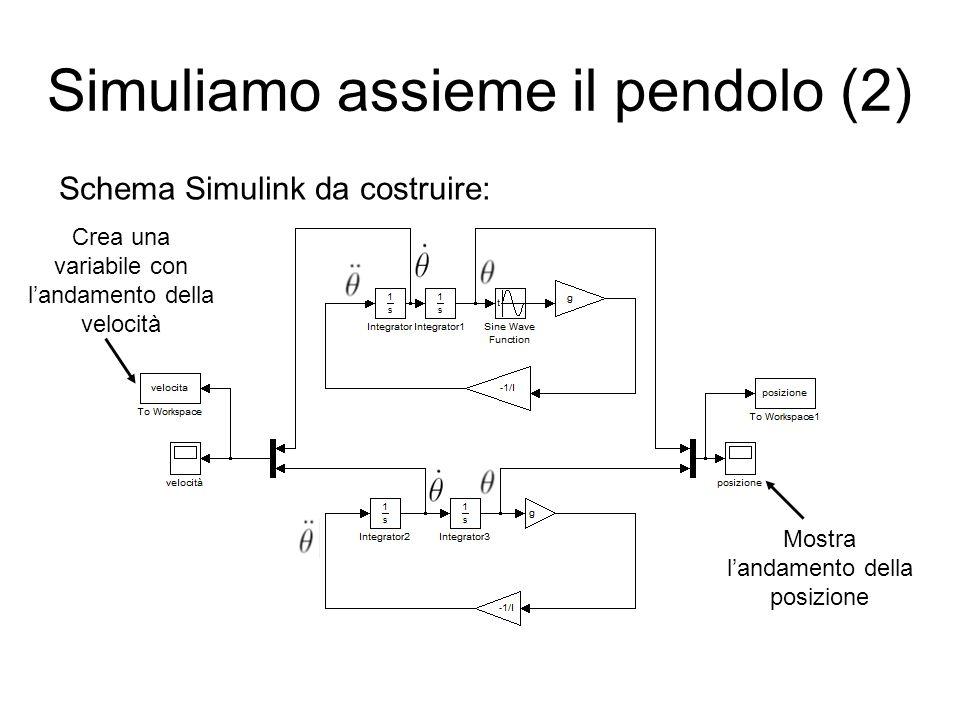 Simuliamo assieme il pendolo (2) Schema Simulink da costruire: Crea una variabile con landamento della velocità Mostra landamento della posizione