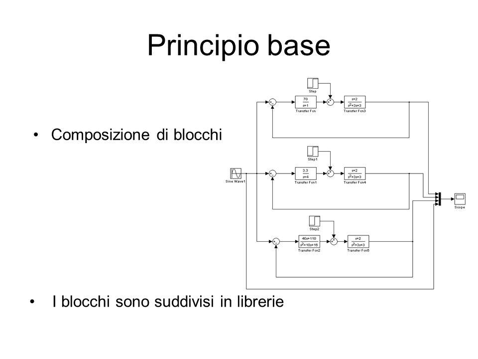 Principio base Composizione di blocchi I blocchi sono suddivisi in librerie