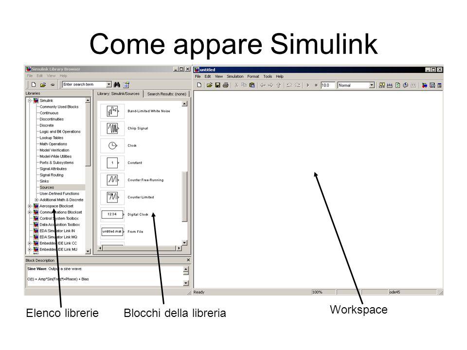 Libreria Simulink Suddivisa in categorie (si riportano le più importanti): –Continuous: simulazione di sistemi continui (lineari o con ritardi) –Discontinuities: simulazione di saturazioni, dead-zone… –Discrete: simulazione di sistemi discreti e holder –Math: blocchi per somme, prodotti, guadagni statici… –Subsystem: per creare sistemi integrati in altri –Sinks: per visualizzare segnali ed esportarli –Sources: per generare segnali (gradini, rampe, sinusoidi…)