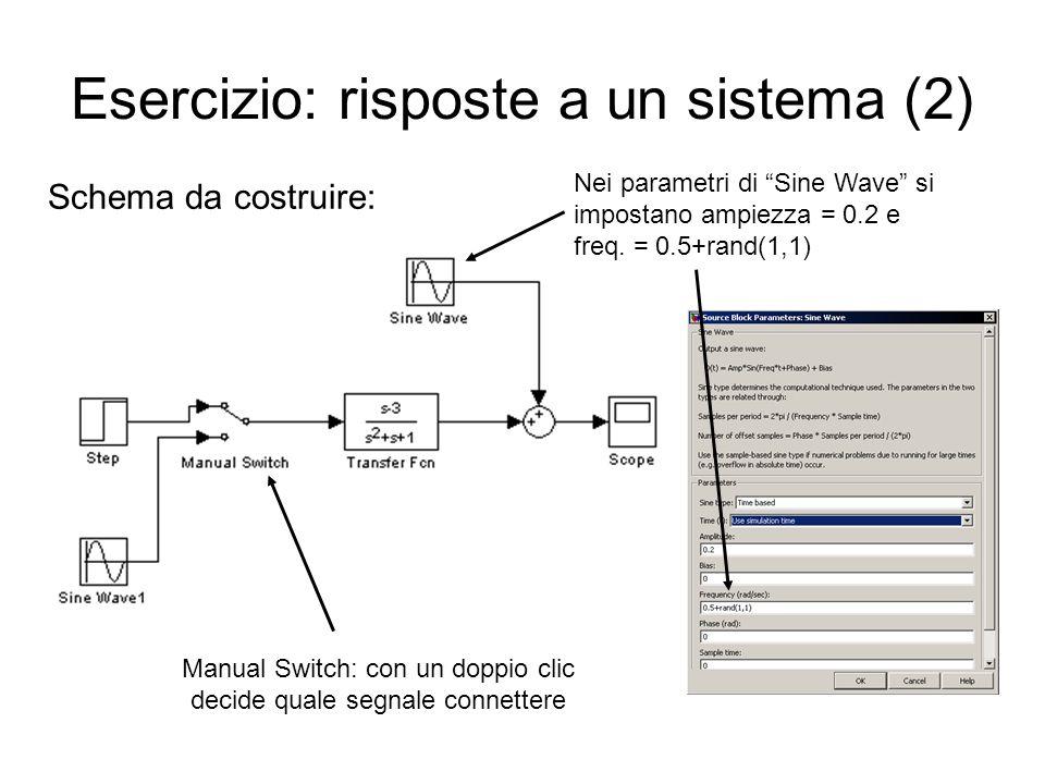 Esercizio: risposte a un sistema (3) Risultati del blocco Scope (per il gradino): Regola automaticamente la scala
