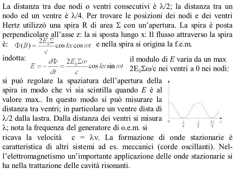 La distanza tra due nodi o ventri consecutivi è /2; la distanza tra un nodo ed un ventre è /4. Per trovare le posizioni dei nodi e dei ventri Hertz ut