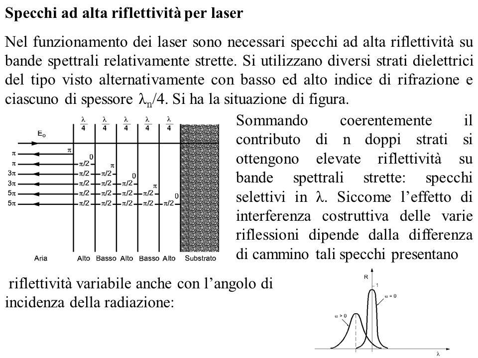 Specchi ad alta riflettività per laser Nel funzionamento dei laser sono necessari specchi ad alta riflettività su bande spettrali relativamente strett