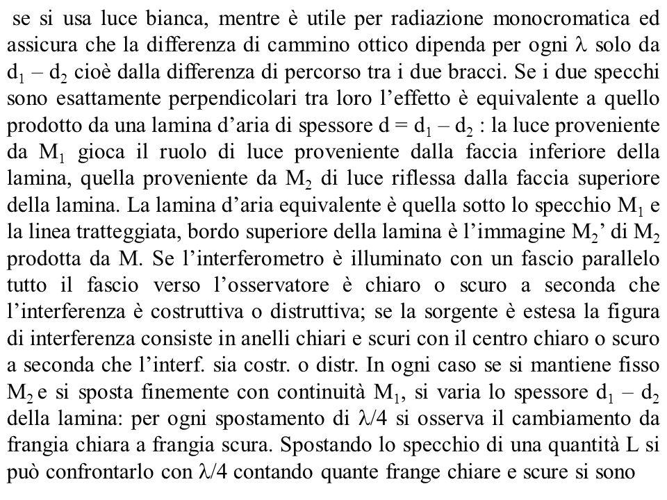 se si usa luce bianca, mentre è utile per radiazione monocromatica ed assicura che la differenza di cammino ottico dipenda per ogni solo da d 1 – d 2