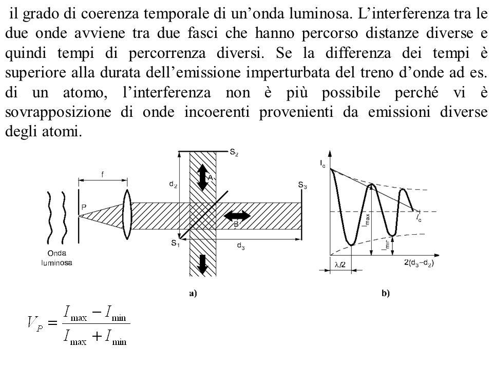 il grado di coerenza temporale di unonda luminosa. Linterferenza tra le due onde avviene tra due fasci che hanno percorso distanze diverse e quindi te