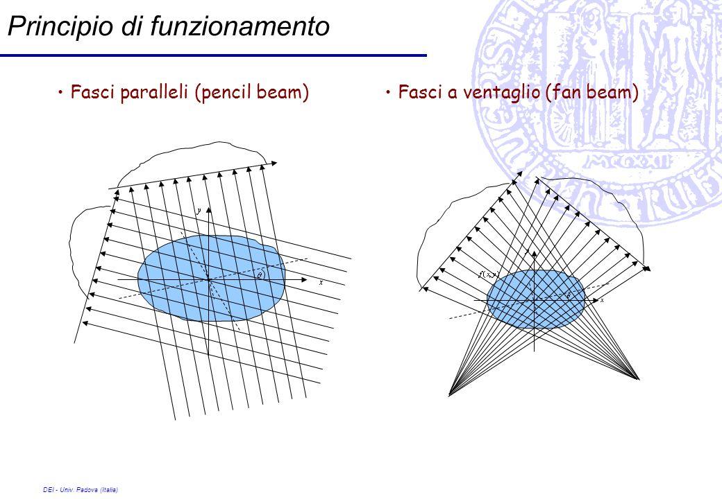 DEI - Univ. Padova (Italia) Principio di funzionamento Fasci paralleli (pencil beam)Fasci a ventaglio (fan beam)