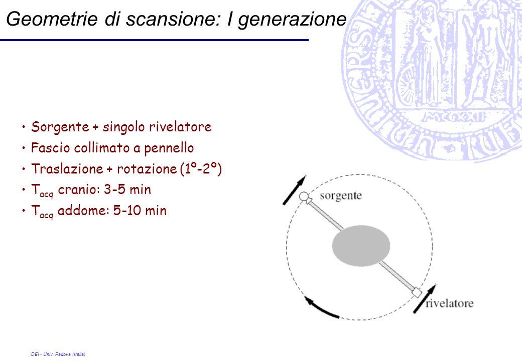 DEI - Univ. Padova (Italia) Geometrie di scansione: I generazione Sorgente + singolo rivelatore Fascio collimato a pennello Traslazione + rotazione (1