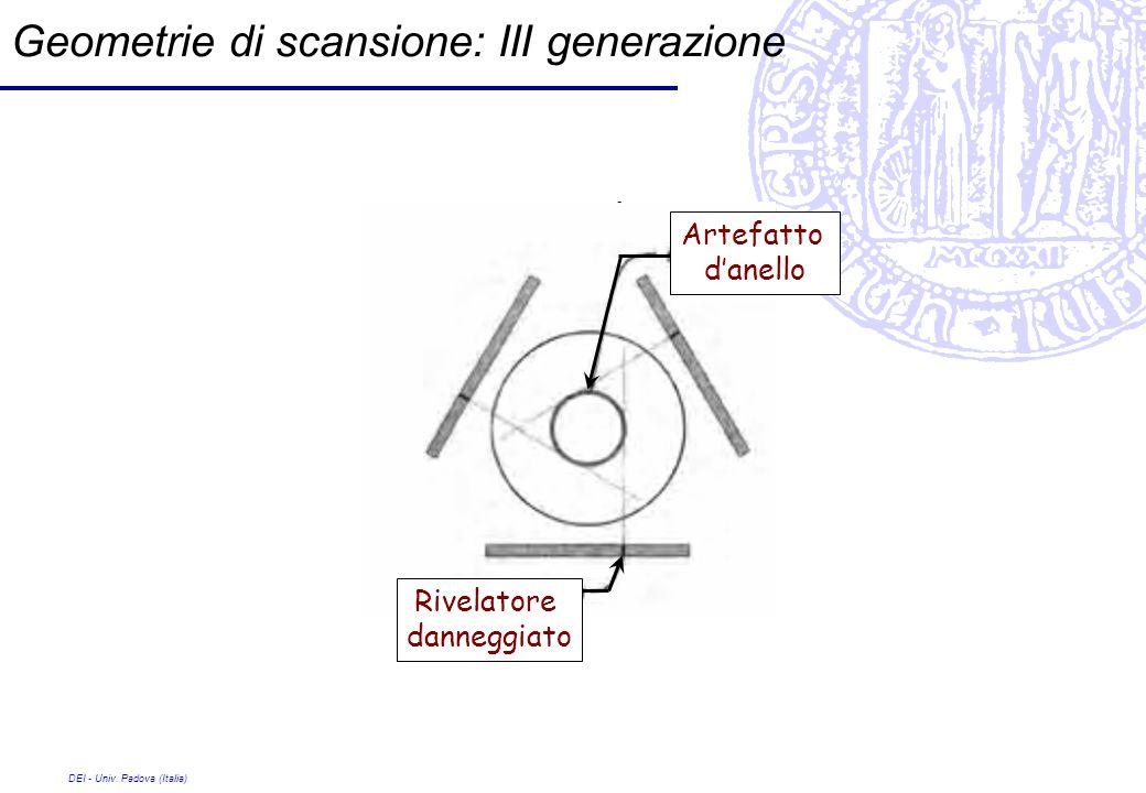 DEI - Univ. Padova (Italia) Geometrie di scansione: III generazione Rivelatore danneggiato Artefatto danello