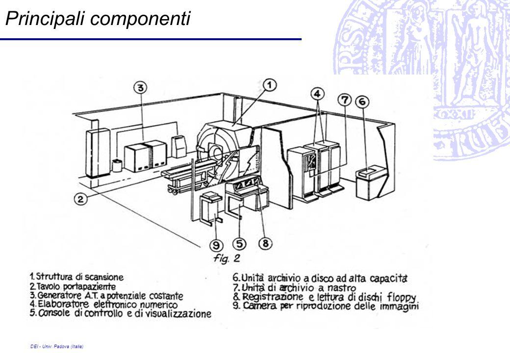 DEI - Univ. Padova (Italia) Principali componenti