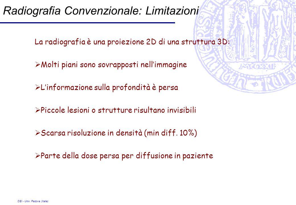 DEI - Univ. Padova (Italia) Radiografia Convenzionale: Limitazioni La radiografia è una proiezione 2D di una struttura 3D: Molti piani sono sovrappost