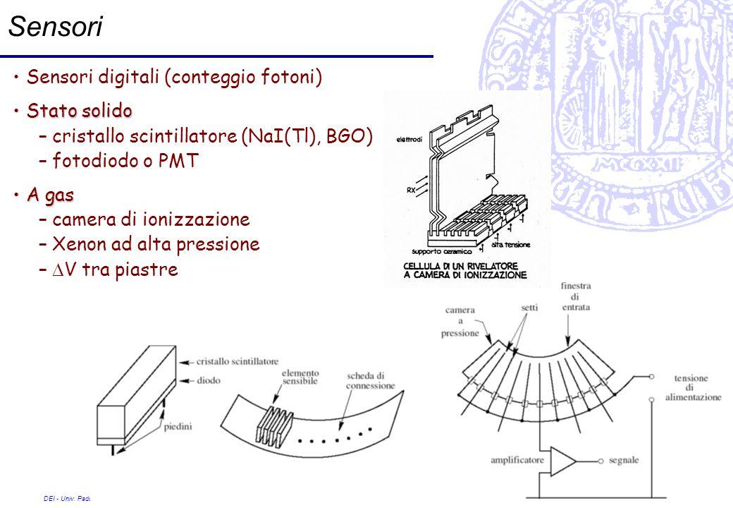 DEI - Univ. Padova (Italia) Sensori Sensori digitali (conteggio fotoni) Stato solidoStato solido –cristallo scintillatore (NaI(Tl), BGO) –fotodiodo o
