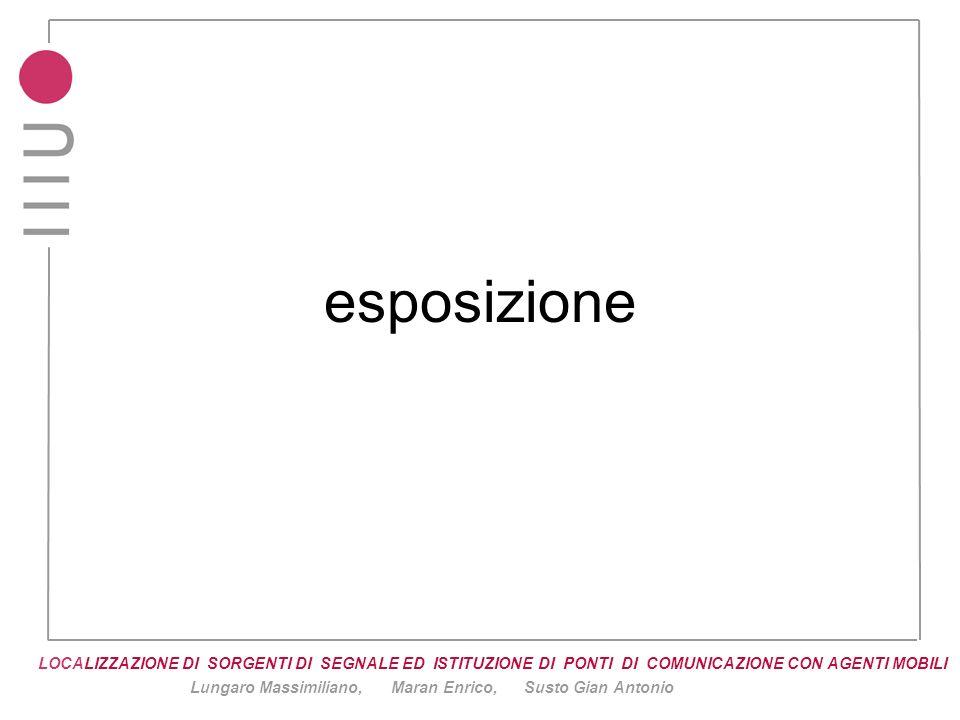 LOCALIZZAZIONE DI SORGENTI DI SEGNALE ED ISTITUZIONE DI PONTI DI COMUNICAZIONE CON AGENTI MOBILI Lungaro Massimiliano, Maran Enrico, Susto Gian Antonio esposizione