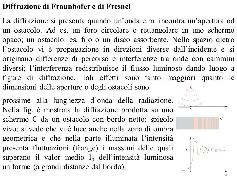 Diffrazione di Fraunhofer e di Fresnel La diffrazione si presenta quando unonda e.m. incontra unapertura od un ostacolo. Ad es. un foro circolare o re