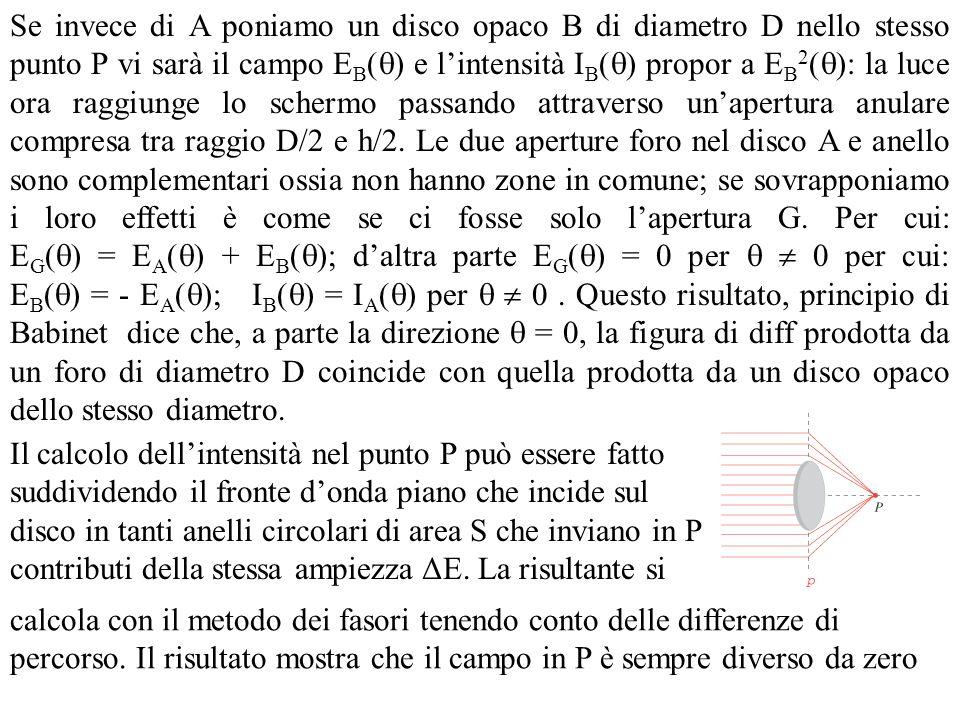 Se invece di A poniamo un disco opaco B di diametro D nello stesso punto P vi sarà il campo E B ( ) e lintensità I B ( ) propor a E B 2 ( ): la luce o