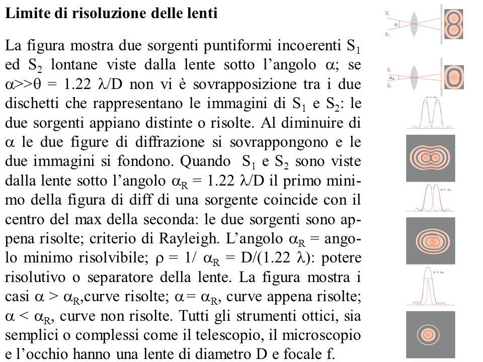 Limite di risoluzione delle lenti La figura mostra due sorgenti puntiformi incoerenti S 1 ed S 2 lontane viste dalla lente sotto langolo ; se >> = 1.2
