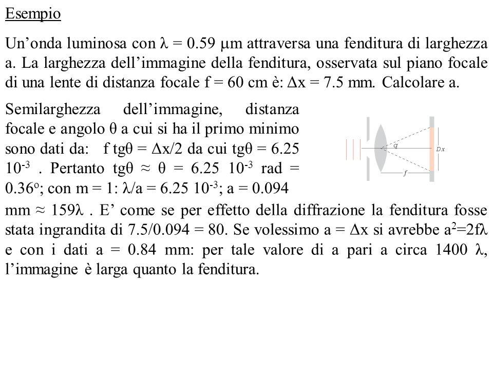 Esempio Unonda luminosa con λ = 0.59 m attraversa una fenditura di larghezza a. La larghezza dellimmagine della fenditura, osservata sul piano focale