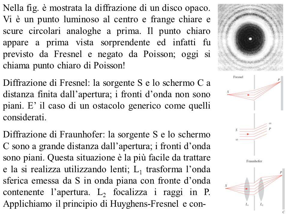 Nella fig. è mostrata la diffrazione di un disco opaco. Vi è un punto luminoso al centro e frange chiare e scure circolari analoghe a prima. Il punto