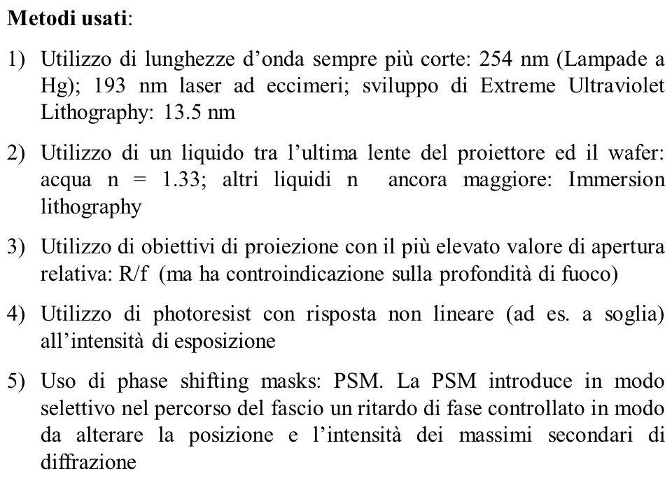 Metodi usati: 1)Utilizzo di lunghezze donda sempre più corte: 254 nm (Lampade a Hg); 193 nm laser ad eccimeri; sviluppo di Extreme Ultraviolet Lithogr