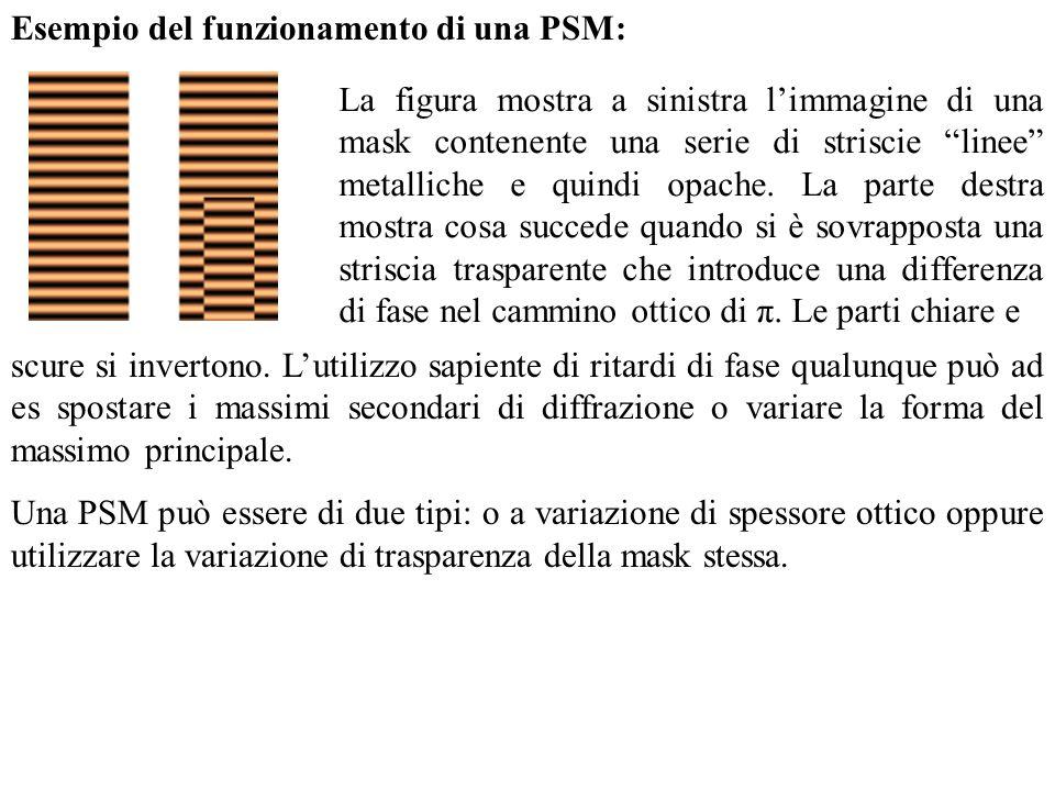 Esempio del funzionamento di una PSM: La figura mostra a sinistra limmagine di una mask contenente una serie di striscie linee metalliche e quindi opa