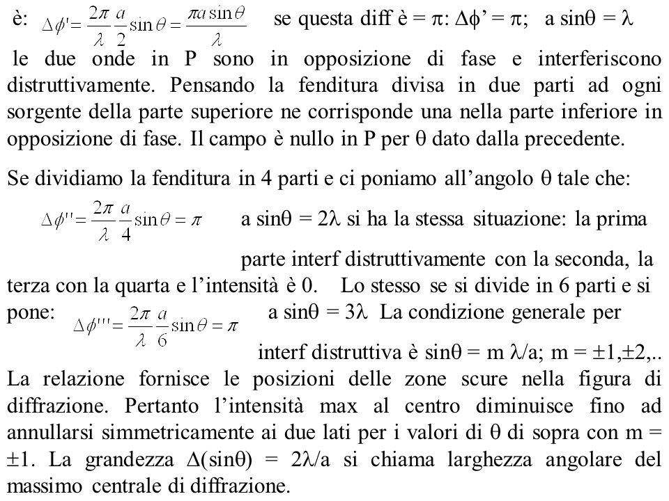 è: se questa diff è = : = ; a sin = le due onde in P sono in opposizione di fase e interferiscono distruttivamente. Pensando la fenditura divisa in du