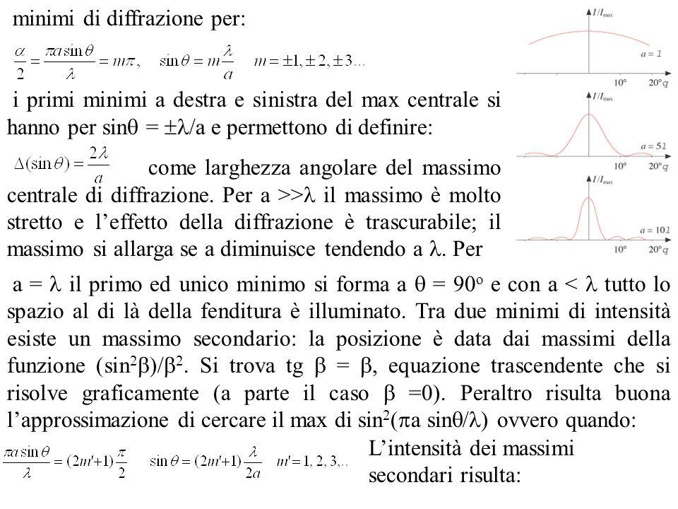 minimi di diffrazione per: i primi minimi a destra e sinistra del max centrale si hanno per sin = /a e permettono di definire: come larghezza angolare