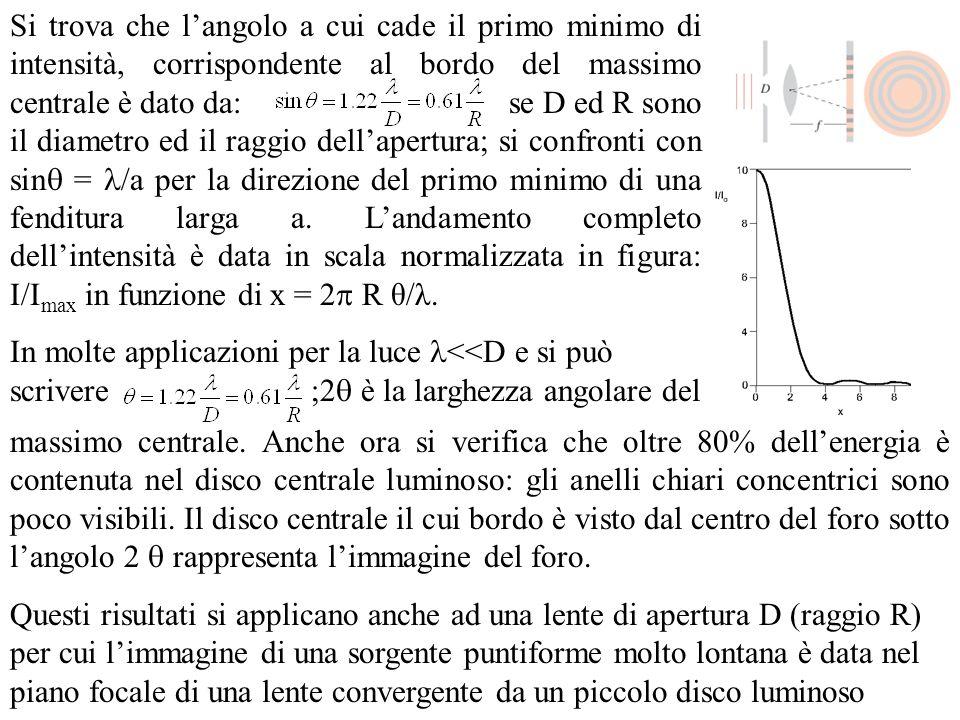 Si trova che langolo a cui cade il primo minimo di intensità, corrispondente al bordo del massimo centrale è dato da: se D ed R sono il diametro ed il