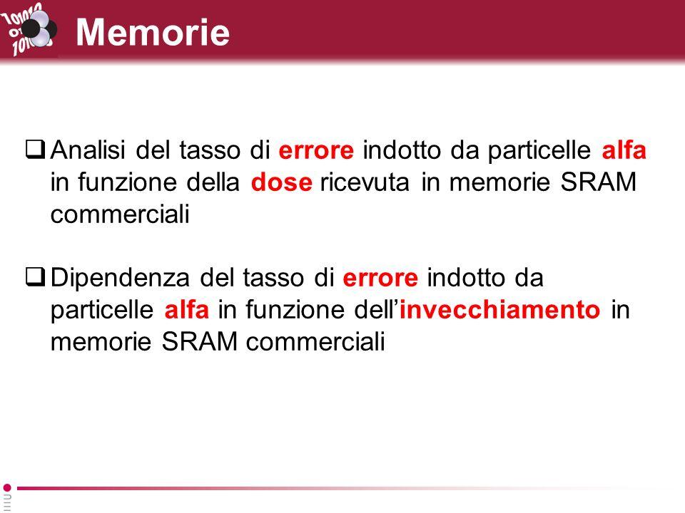Memorie Analisi del tasso di errore indotto da particelle alfa in funzione della dose ricevuta in memorie SRAM commerciali Dipendenza del tasso di errore indotto da particelle alfa in funzione dellinvecchiamento in memorie SRAM commerciali