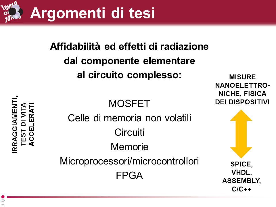 Affidabilità ed effetti di radiazione dal componente elementare al circuito complesso: MOSFET Celle di memoria non volatili Circuiti Memorie Microprocessori/microcontrollori FPGA Argomenti di tesi SPICE, VHDL, ASSEMBLY, C/C++ MISURE NANOELETTRO- NICHE, FISICA DEI DISPOSITIVI IRRAGGIAMENTI, TEST DI VITA ACCELERATI