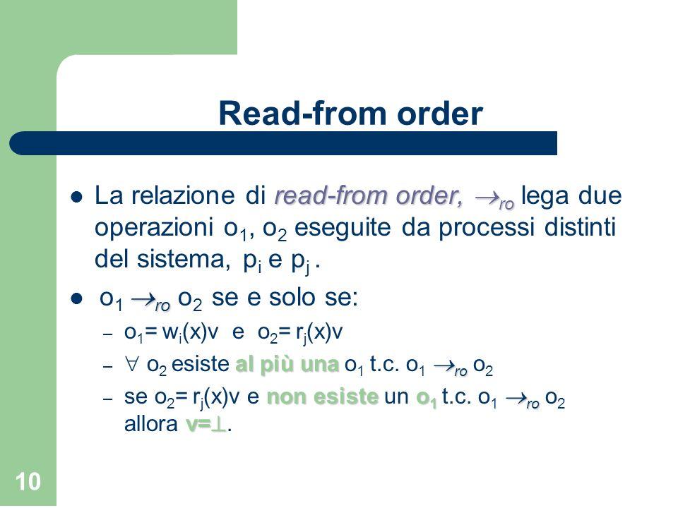 10 Read-from order read-from order, ro La relazione di read-from order, ro lega due operazioni o 1, o 2 eseguite da processi distinti del sistema, p i