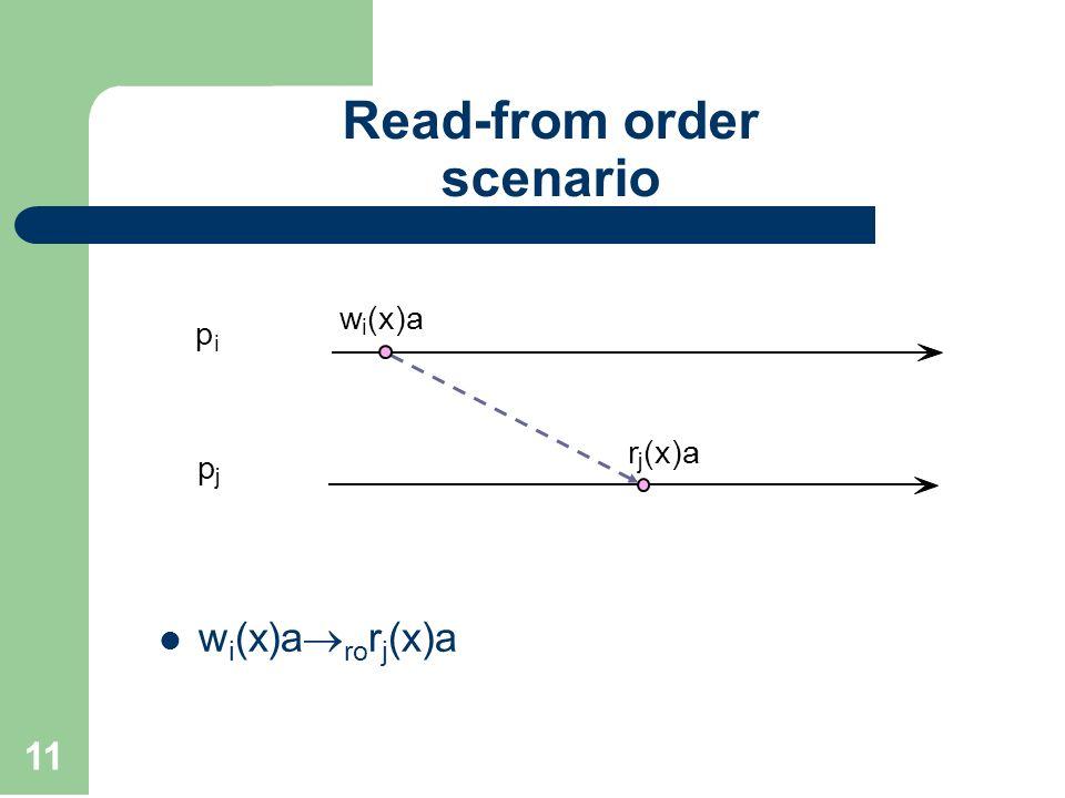 11 Read-from order scenario w i (x)a ro r j (x)a w i (x)a p i r j p j