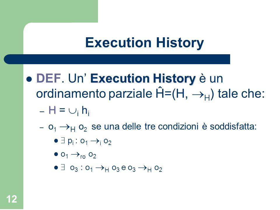 12 Execution History Execution History DEF. Un Execution History è un ordinamento parziale Ĥ=(H, H ) tale che: – H – H = i h i – o 1 H o 2 se una dell