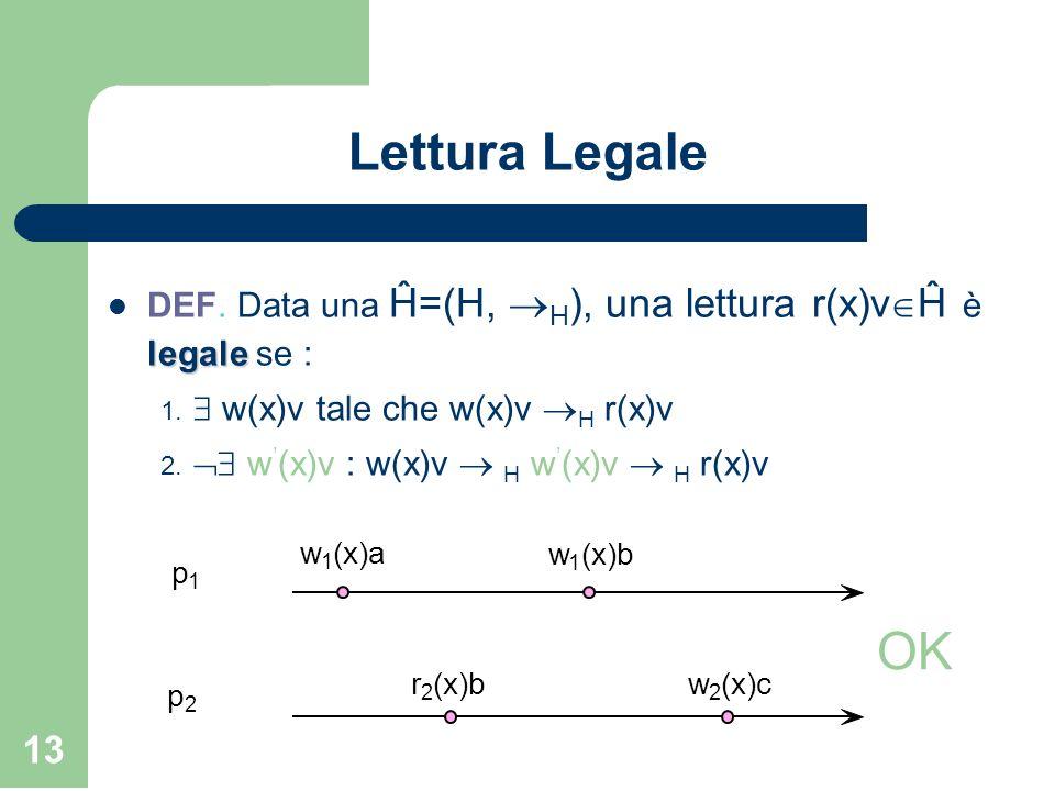 13 Lettura Legale legale DEF. Data una Ĥ=(H, H ), una lettura r(x)v Ĥ è legale se : 1. w(x)v tale che w(x)v H r(x)v 2. w (x)v : w(x)v H w (x)v H r(x)v