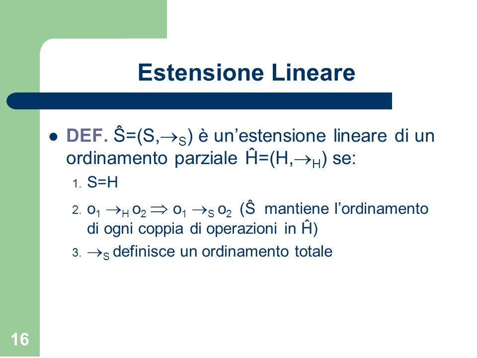 16 Estensione Lineare DEF. Ŝ=(S, S ) è unestensione lineare di un ordinamento parziale Ĥ=(H, H ) se: 1. S=H 2. o 1 H o 2 o 1 S o 2 (Ŝ mantiene lordina