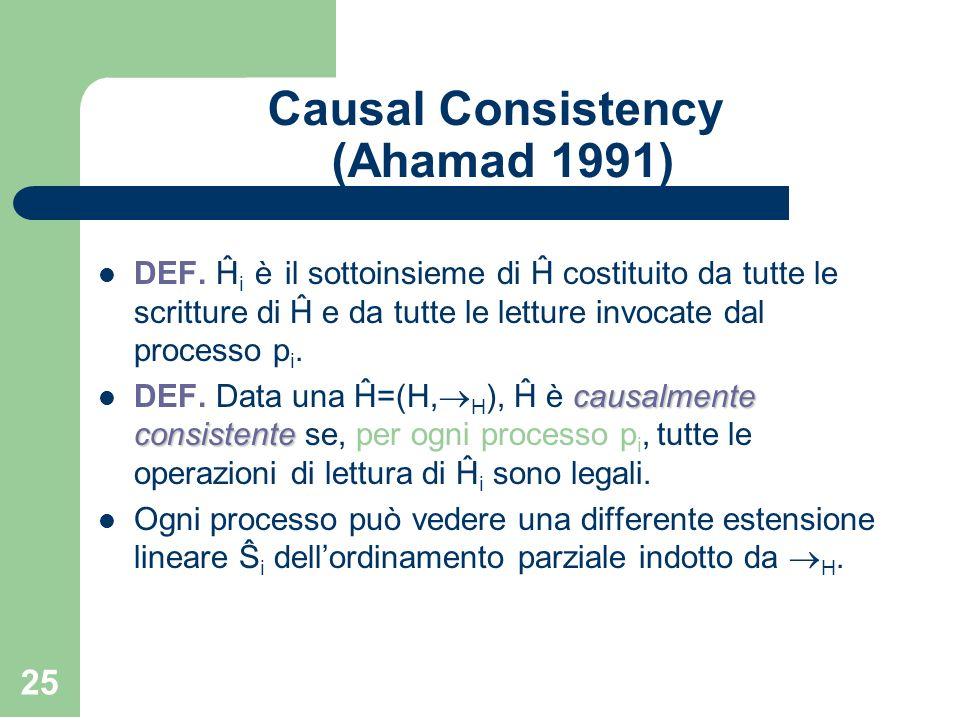25 Causal Consistency (Ahamad 1991) DEF. Ĥ i è il sottoinsieme di Ĥ costituito da tutte le scritture di Ĥ e da tutte le letture invocate dal processo