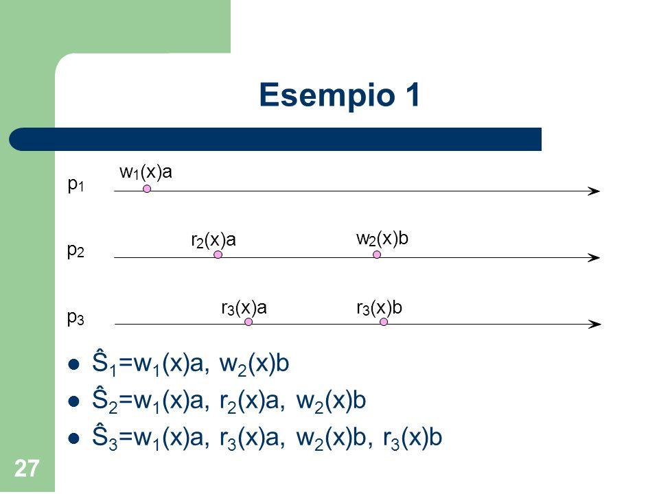 27 Esempio 1 Ŝ 1 =w 1 (x)a, w 2 (x)b Ŝ 2 =w 1 (x)a, r 2 (x)a, w 2 (x)b Ŝ 3 =w 1 (x)a, r 3 (x)a, w 2 (x)b, r 3 (x)b w 1 (x)a w 2 (x)b p 1 p 2 p 3 r 3 (
