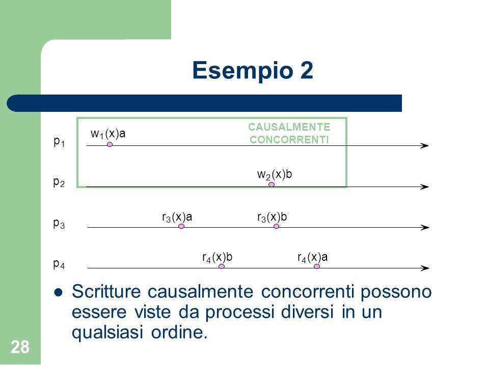 28 Esempio 2 Scritture causalmente concorrenti possono essere viste da processi diversi in un qualsiasi ordine. CAUSALMENTE CONCORRENTI w 1 (x)a w 2 (