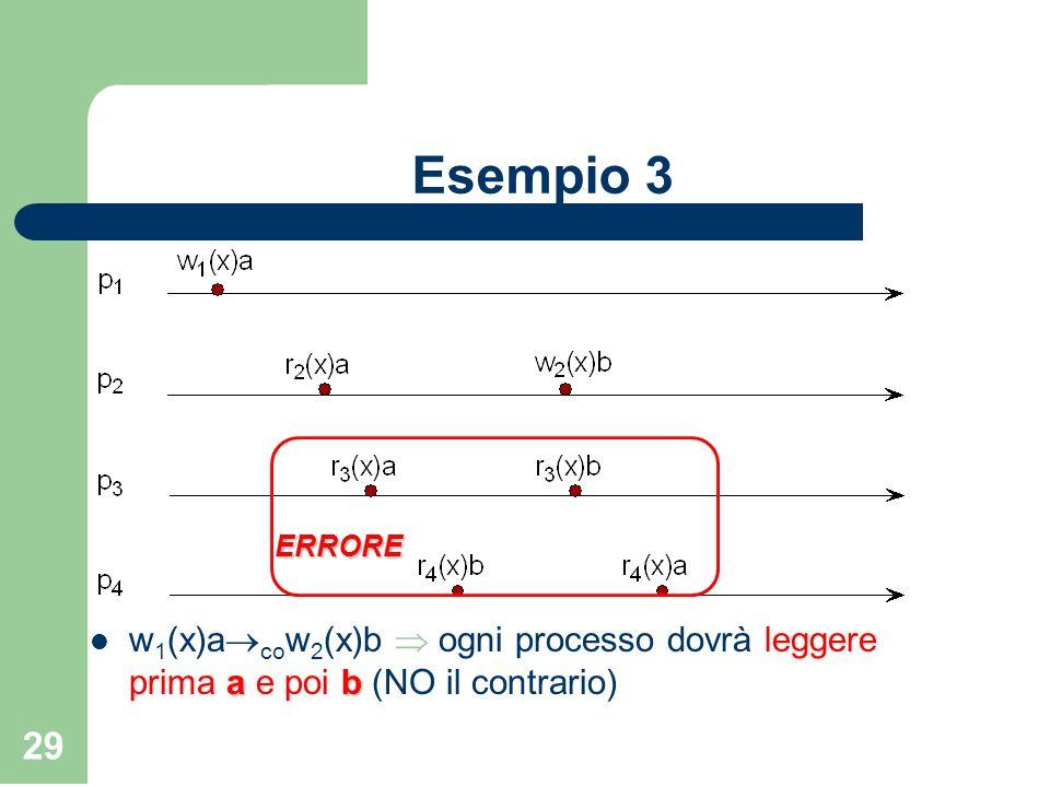 29 Esempio 3 ERRORE ab w 1 (x)a co w 2 (x)b ogni processo dovrà leggere prima a e poi b (NO il contrario)