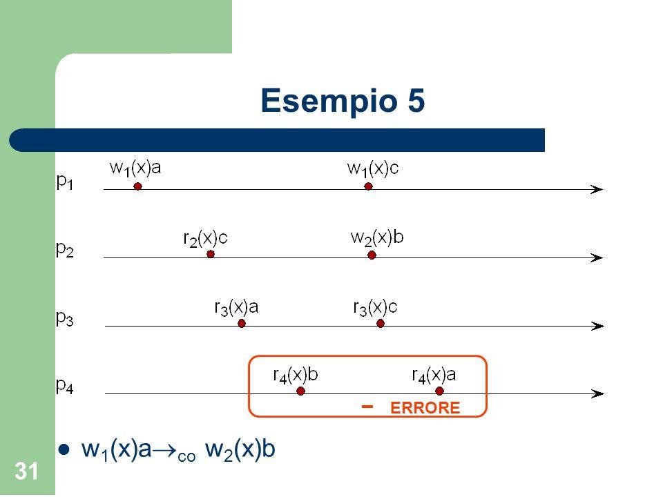31 Esempio 5 w 1 (x)a co w 2 (x)b ERRORE