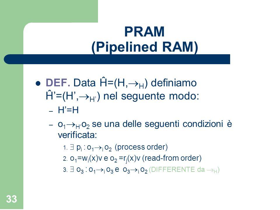 33 PRAM (Pipelined RAM) DEF. Data Ĥ=(H, H ) definiamo Ĥ=(H, H ) nel seguente modo: – H=H – o 1 H o 2 se una delle seguenti condizioni è verificata: 1.