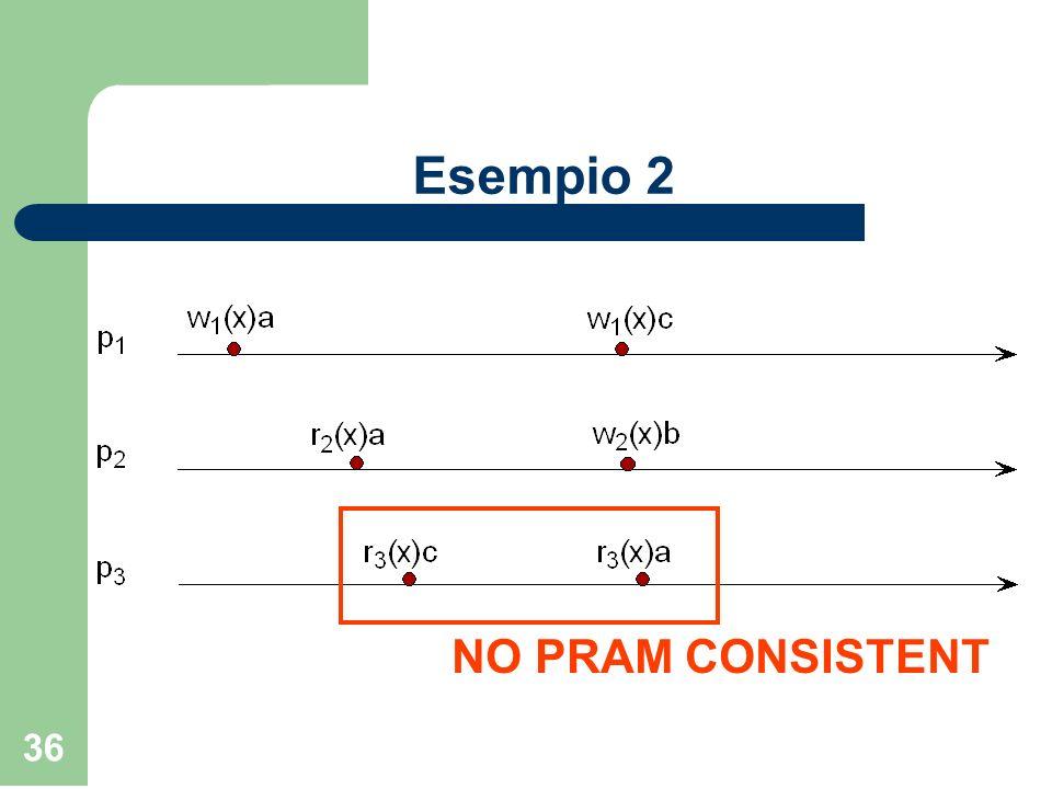36 Esempio 2 NO PRAM CONSISTENT