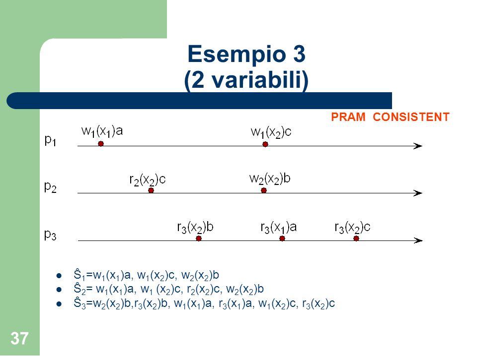 37 Esempio 3 (2 variabili) PRAM CONSISTENT Ŝ 1 =w 1 (x 1 )a, w 1 (x 2 )c, w 2 (x 2 )b Ŝ 2 = w 1 (x 1 )a, w 1 (x 2 )c, r 2 (x 2 )c, w 2 (x 2 )b Ŝ 3 =w