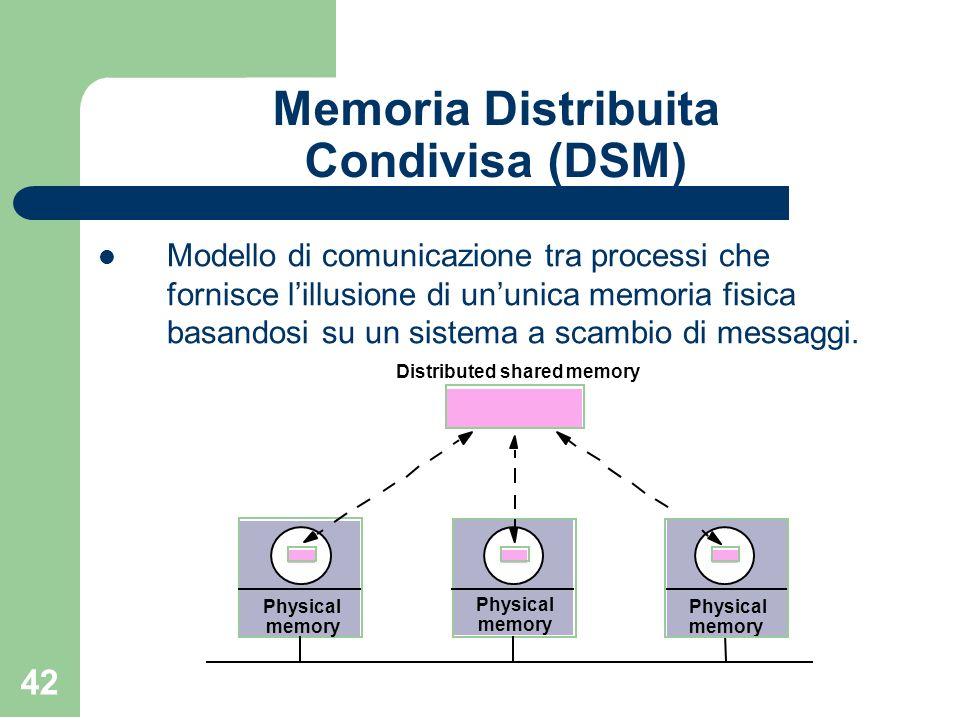 42 Memoria Distribuita Condivisa (DSM) Modello di comunicazione tra processi che fornisce lillusione di ununica memoria fisica basandosi su un sistema