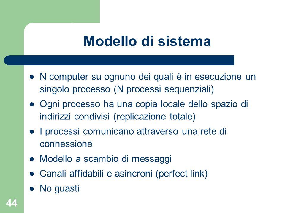 44 Modello di sistema N computer su ognuno dei quali è in esecuzione un singolo processo (N processi sequenziali) Ogni processo ha una copia locale de