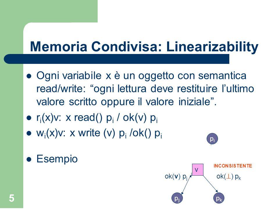 5 x write(v) p i Memoria Condivisa: Linearizability Ogni variabile x è un oggetto con semantica read/write: ogni lettura deve restituire lultimo valor